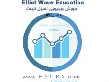 www.fxcma.com, ellioteave education آموزش ویدیویی الیوت ویو