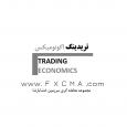 www.fxcma.com, TradingEconomics تریدینگ اکونومیکس