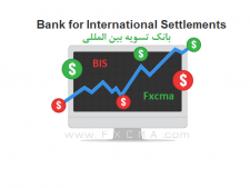 www.fxcma.com, Bank for International Settlements بانک تسویه بین الملل