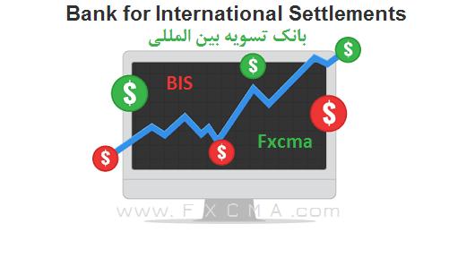 www.fxcma.com, Bank for International Settlements بانک تسویه بین الملل
