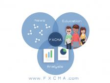 www.fxcma.com, Forex News اخبار بازار و فارکس