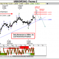 www.fxcma.com, usdchf analysis تحلیل دلار به فرانک سوئیس