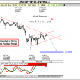 www.fxcma.com, USDJPY Analysis تحلیل دلار به ین ژاپن