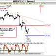 www.fxcma.com, usdjpy analysis تحلیل دلار آمریکا به ین ژاپن
