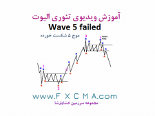 www.fxcma.com, wave5 failed موج پنج ناقص